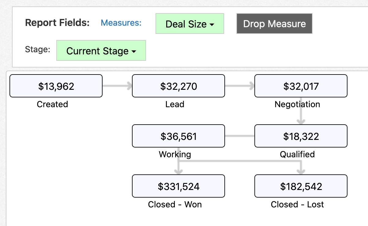 Diagram Reports Sample